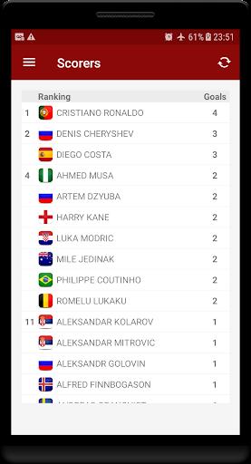 World Cup Russia 2018 - Live Scores & Schedule  screenshots 4