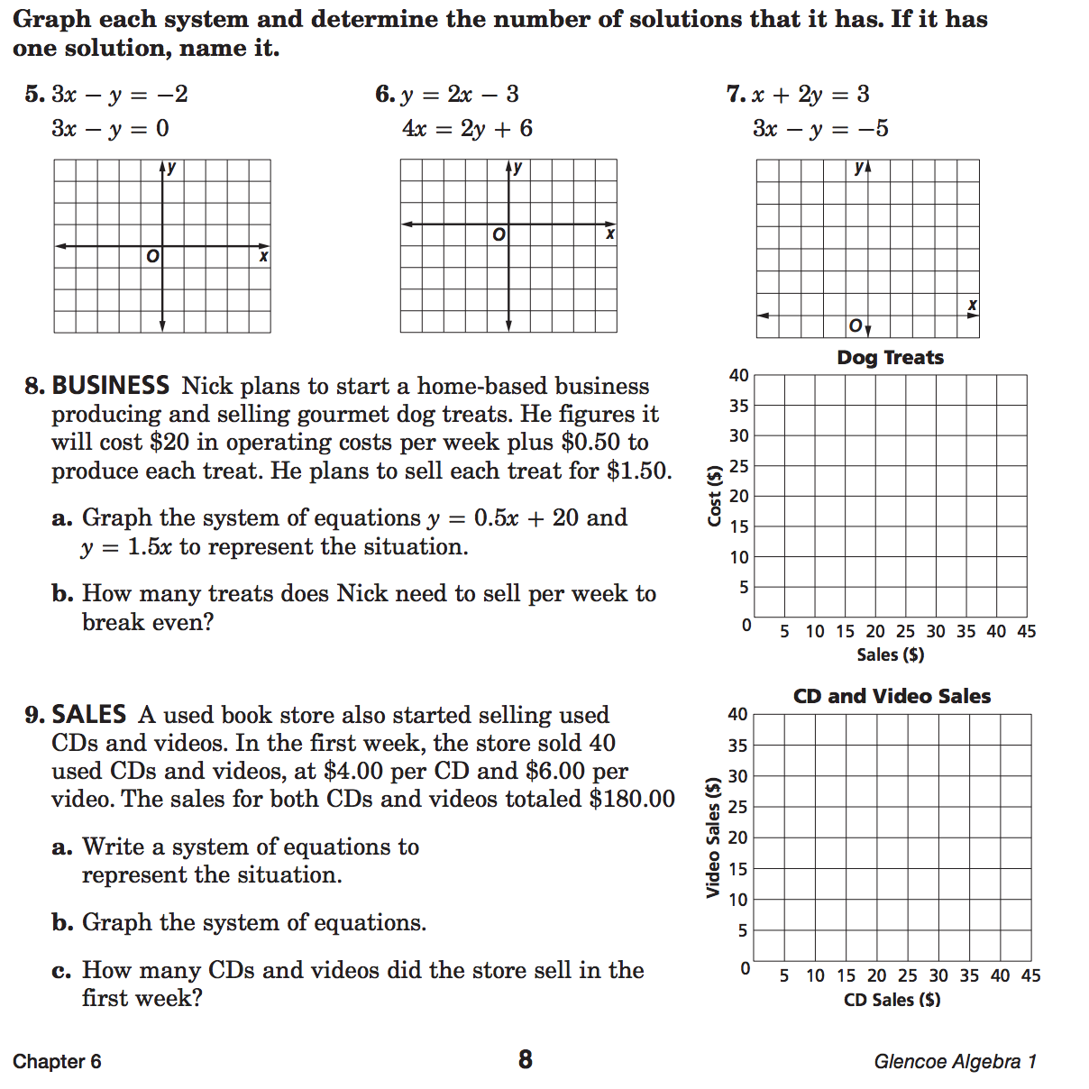 Independent Practice Lesson 7 Solve Systems Of Equations By ...