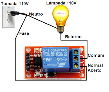 Arduino Camera IP Wifi Control – Arduino Ethernet IP Camera