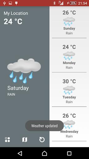 Weather forecast today Widget