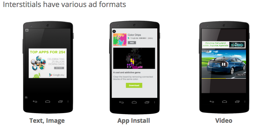 Interstitial Ad Formats