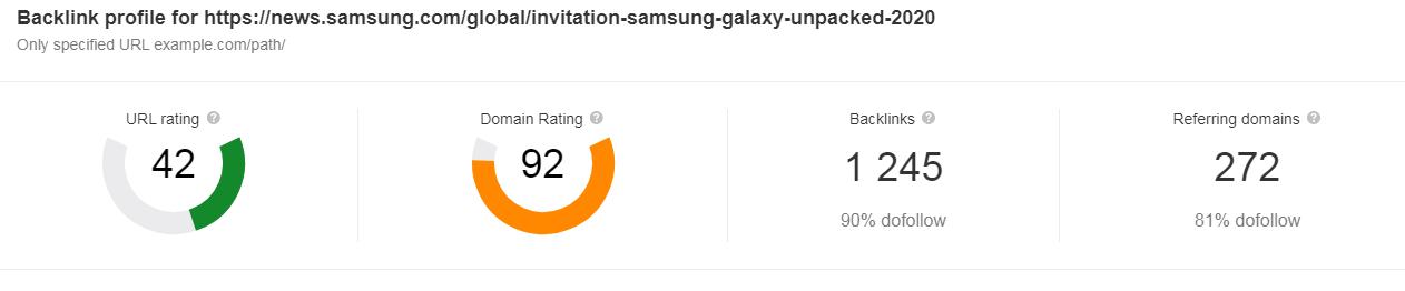 результаты проверки Ahrefs события Samsung Galaxu npacked