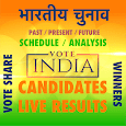 New Delhi Election Schedule, Voting & Results 2020