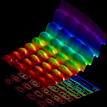 Photo: The image was created by shooting a pulse of laser light at a metallic nanowire to make its charged particles vibrate. Next the scientists fired a stream of electrons past the wire holding the trapped light. When the two collided, it created an energy exchange that could be photographed from the electron microscope.  So what does this mean when looking at the photograph?  When the photons and electrons collide, they either slow down or speed up, which creates a visualization of a light wave.  At the same time the speed change appears as a quanta - packets of energy - transferred between the electrons and photons as particles.  In other words, it's the first case of observing light particles and waves simultaneously.  An 'entangled' Base2 system half state color progression can take full advantage of this method.