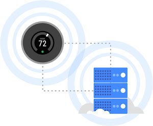 Thermostat networked to server stack