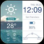 Multifunctional Weather Clock