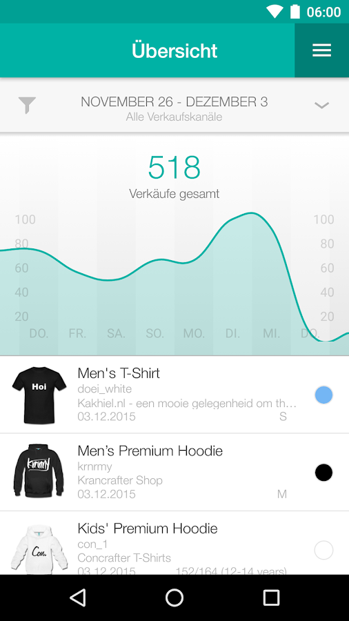 Spreadshirt Partner – Screenshot