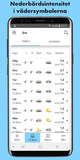 SMHI Vu00e4der 3.0.16 screenshots 3