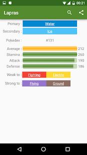 Cheats for Pokemon GO
