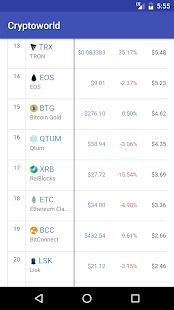 CryptoWorld - náhled