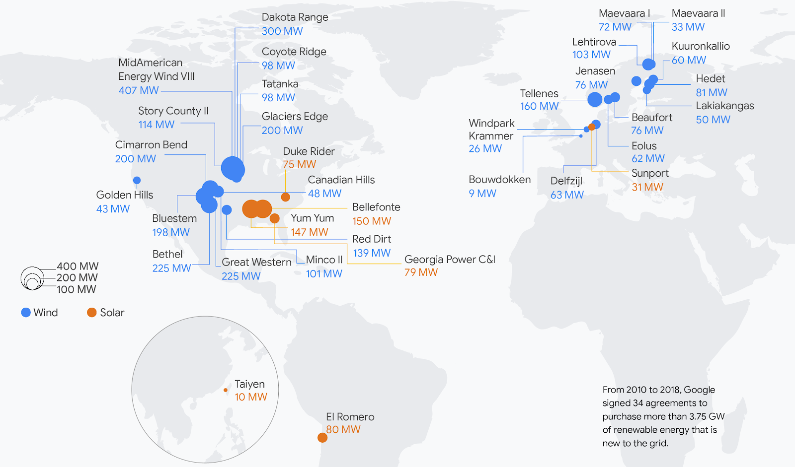 A worldwide map of all Google's renewable energy purchases from 2010-2018, representing more than 3.7 gigawatts of renewable energy that is new to the grid