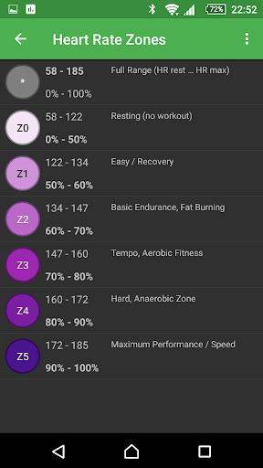 myWorkouts Heart Rate Monitor Sport GPS Tracker  screenshots 6