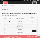 Countrywise News-(World Magazines, TV Online App)