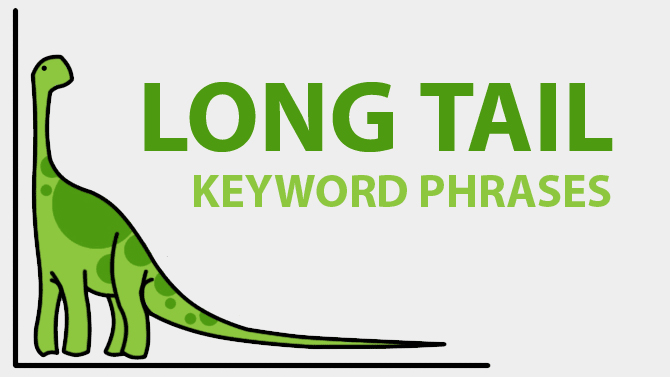 Image result for long tail keyword