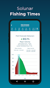 FishAngler – Fishing Maps, Forecast & Logbook App 4
