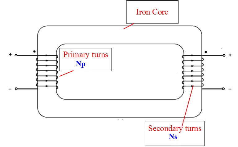 Introduction to Transformer