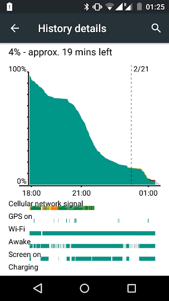 Android 5.1 battery