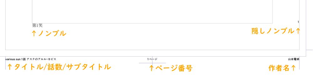 クリスタ:ノンブル・作品情報