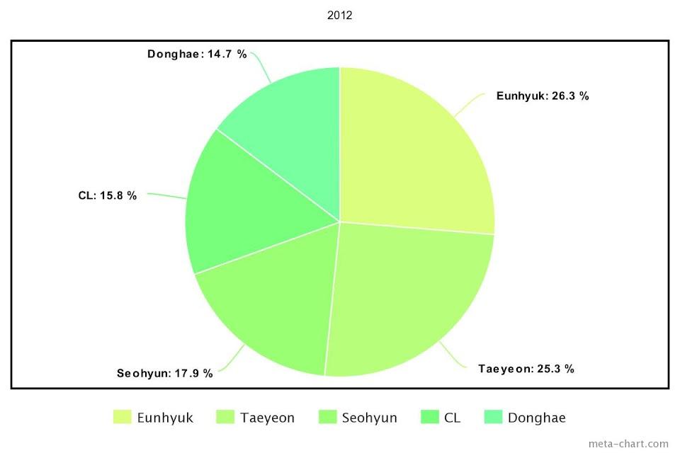 meta-chart - 2021-03-05T165820.429