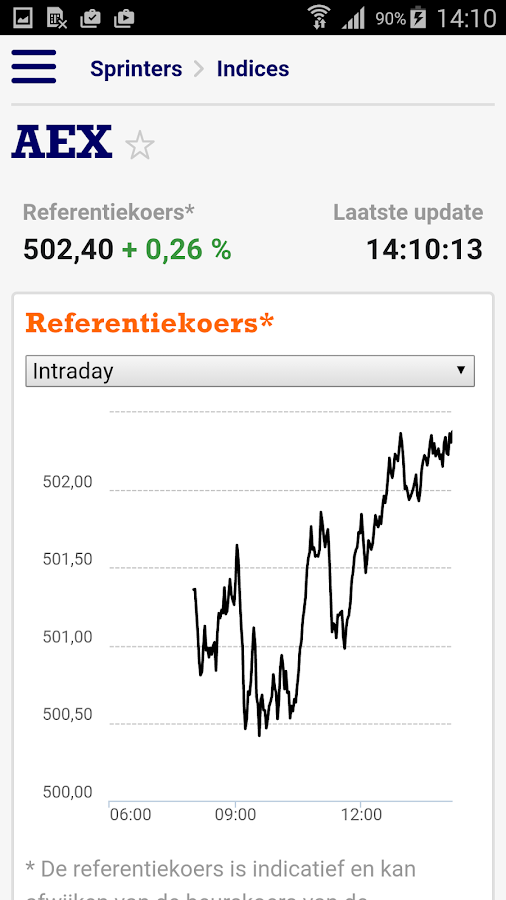 ING Sprinters- screenshot