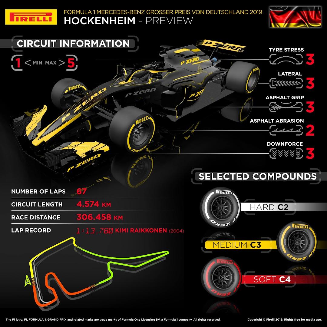 F1第11戦ドイツGPタイヤ