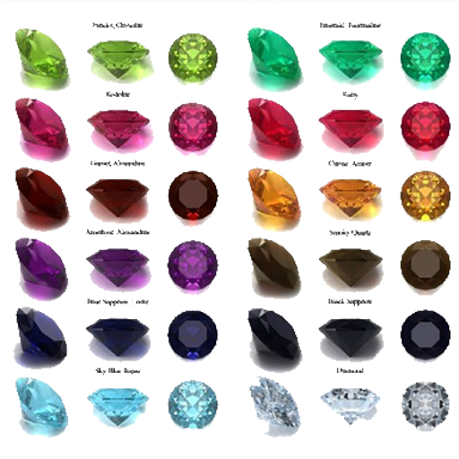 all gemstones names android apps on play