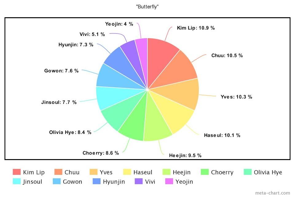 meta-chart - 2021-01-27T212306.417