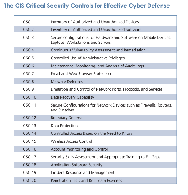 CCPA security safeguards for compliance