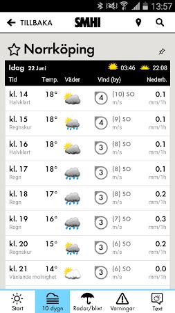 SMHI Väder 2.1.11 screenshot 637230