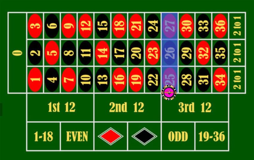 Roulette street bet/inside bet