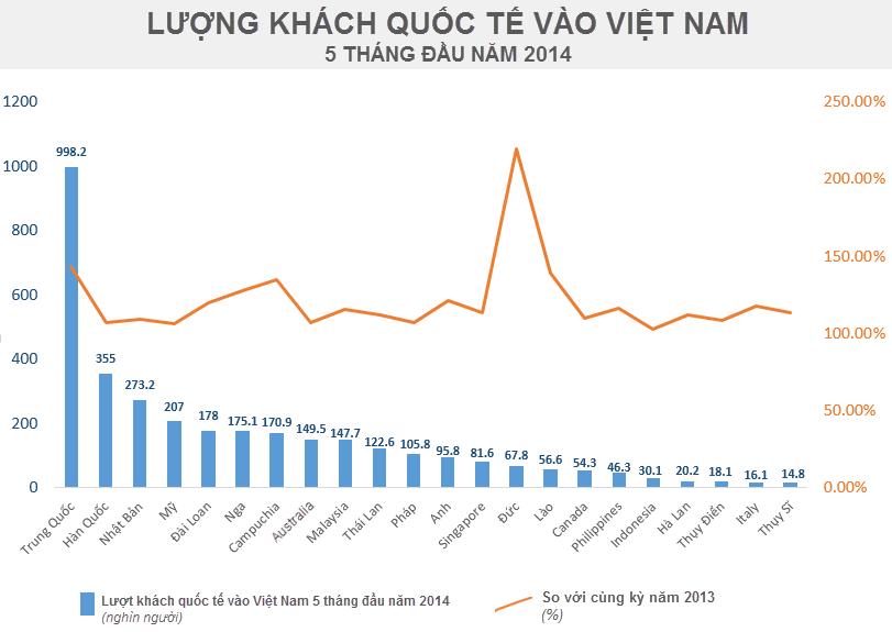 Du lịch Việt Nam - Nạn nhân của truyền thông Trung Quốc -h2