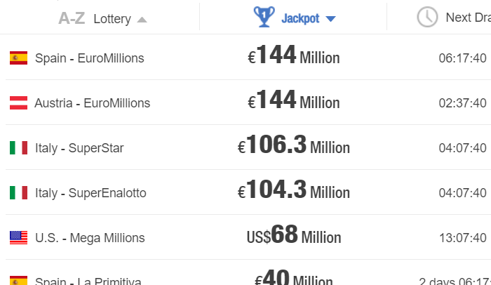 online lottery jackpot by country