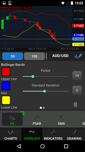 OANDA fxTrade for Android by OANDA Corporation (Google Play, United