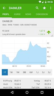 Börse & Aktien - BörsennewsApp- screenshot thumbnail
