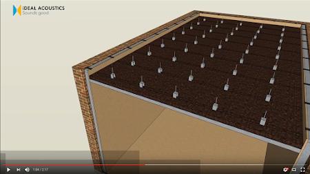 Hoe bouw je zelf een box in a box?