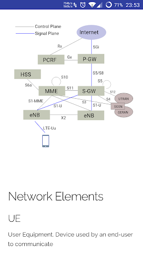 LTE Quick Reference  screenshots 1
