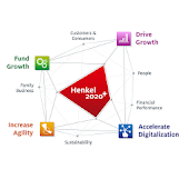 Henkel LHC SC Workshop 2017