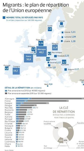 http://www.fondsk.ru/images/myfls/migracionnyj-krizis-v-evrope-i-ego-zakazchiki-ii/3.jpg