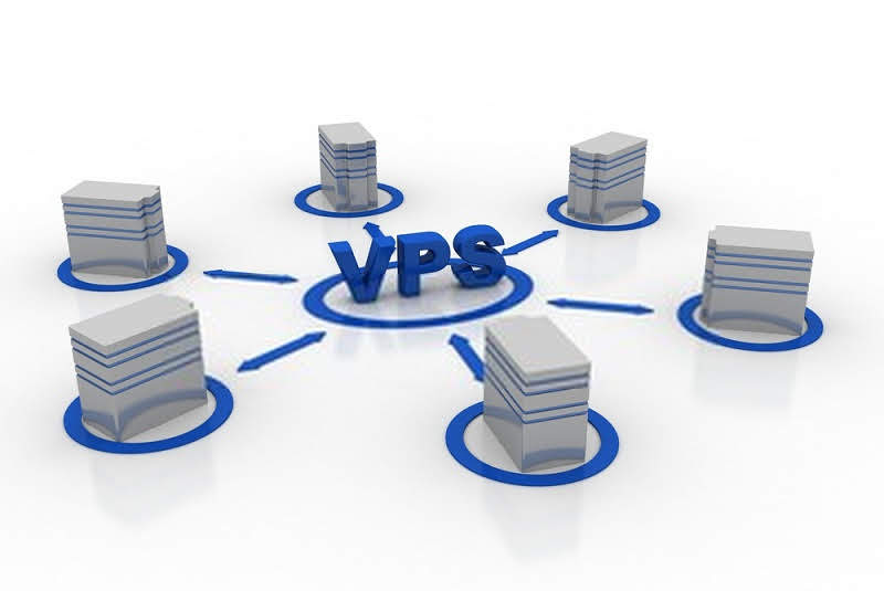 Cach-tro-domain-ve-vps