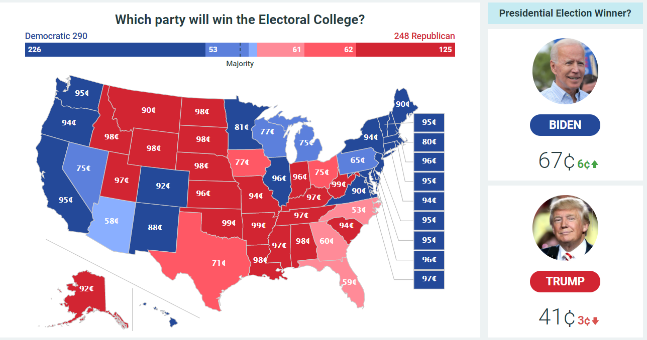 Election map on PredictIt