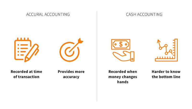 Accrual vs. cash accounting