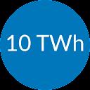 10 TWh d'économies d'énergie cumulées