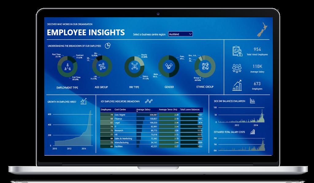 Employee Insights in Power BI Scenarios