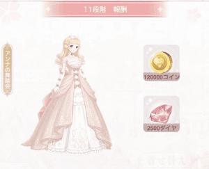 アンナの舞踏会1