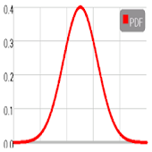 Probability Statistical Distributions Calculator