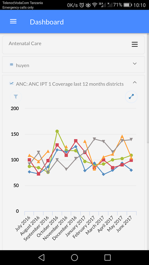 Interactive Dashboard for DHIS2- screenshot