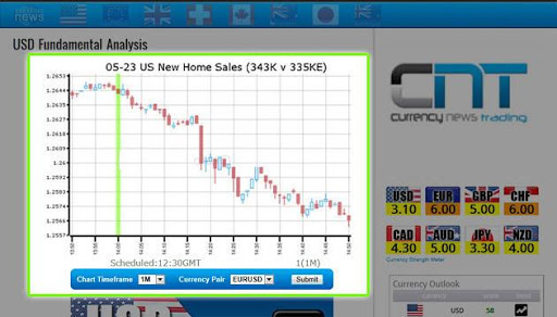 Currency News Trading Screenshot 1 2