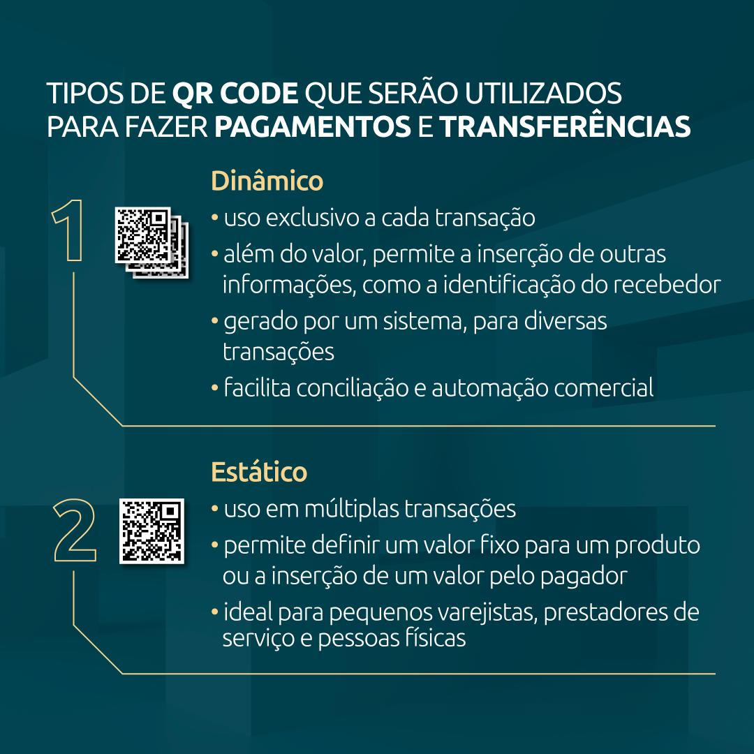 QR code do Pix