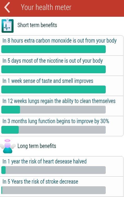 Quit Smoking Planner- screenshot