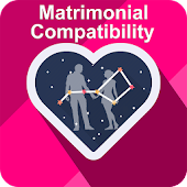 Marriage Match Compatibility